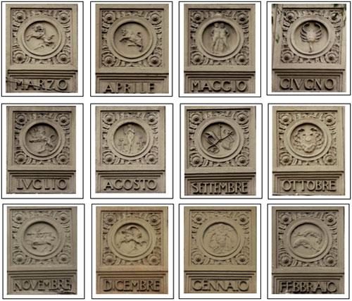Torino nello Zodiaco